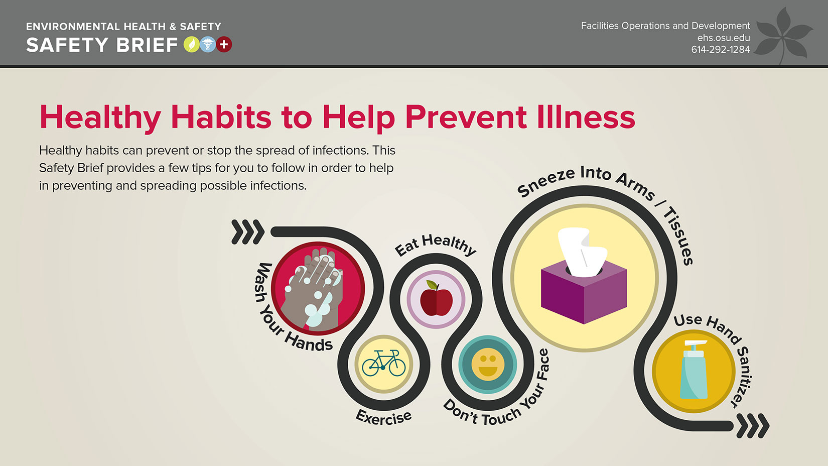 Healthy Habits to Help Prevent Illness