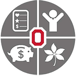 Total Rewards at Ohio State